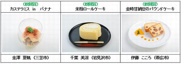北海道大会HP用敢闘賞2